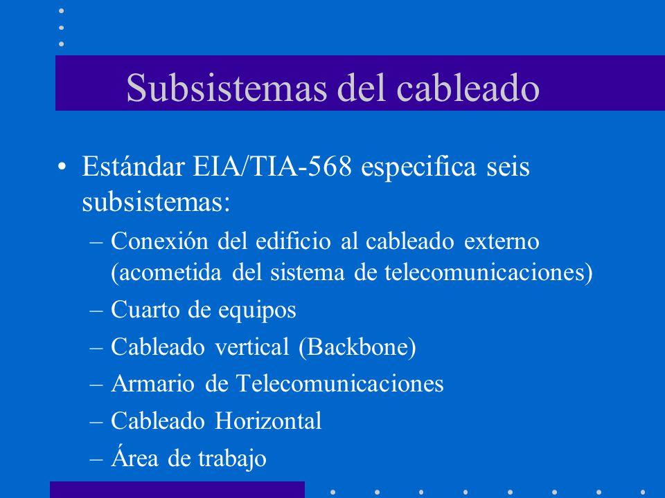 Subsistemas del cableado Estándar EIA/TIA-568 especifica seis subsistemas: –Conexión del edificio al cableado externo (acometida del sistema de teleco
