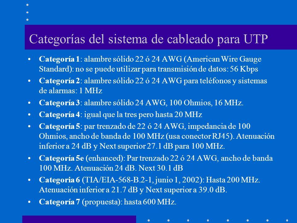 Categorías del sistema de cableado para UTP Categoría 1: alambre sólido 22 ó 24 AWG (American Wire Gauge Standard): no se puede utilizar para transmis