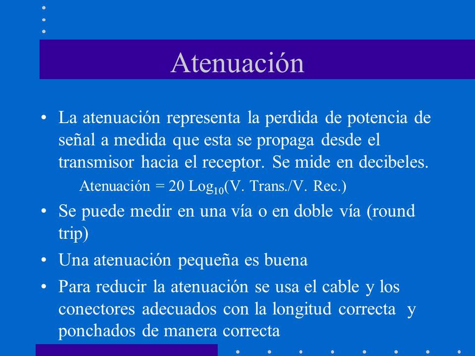 Atenuación La atenuación representa la perdida de potencia de señal a medida que esta se propaga desde el transmisor hacia el receptor. Se mide en dec