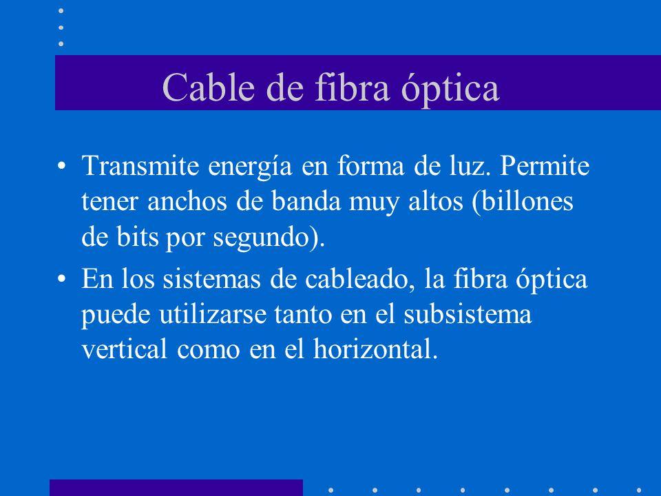 Cable de fibra óptica Transmite energía en forma de luz. Permite tener anchos de banda muy altos (billones de bits por segundo). En los sistemas de ca