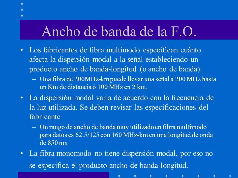Ancho de banda de la F.O. Los fabricantes de fibra multimodo especifican cuánto afecta la dispersión modal a la señal estableciendo un producto ancho