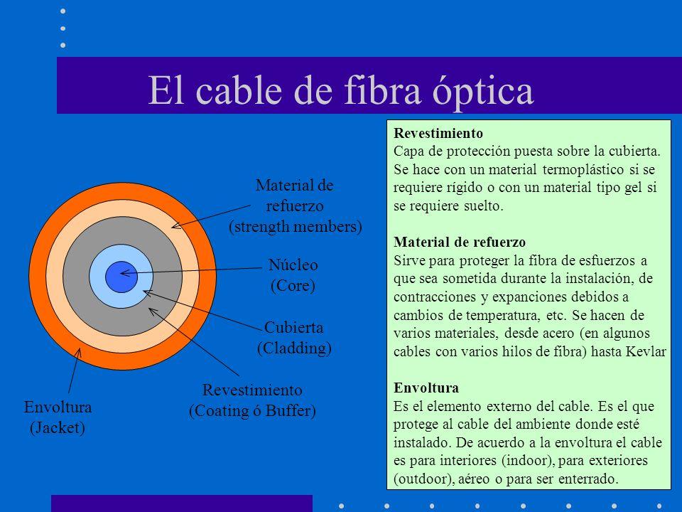 El cable de fibra óptica Núcleo (Core) Cubierta (Cladding) Revestimiento (Coating ó Buffer) Material de refuerzo (strength members) Envoltura (Jacket)
