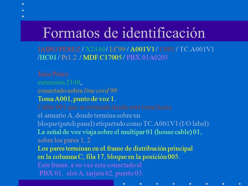 Formatos de identificación JAIRO PÉREZ / X2440 / LC99 / A001V1 / C001 / TC.A001V1 /HC01 / Pr1.2. / MDF.C17005 / PBX.01A0203 Jairo Pérez extensión 2440