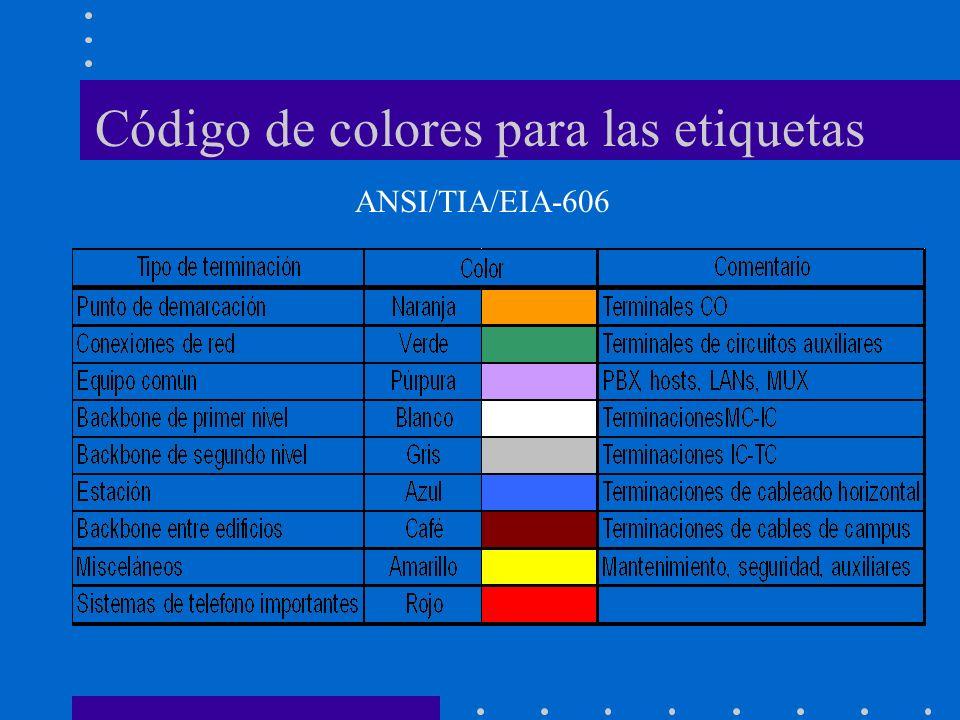 Código de colores para las etiquetas ANSI/TIA/EIA-606