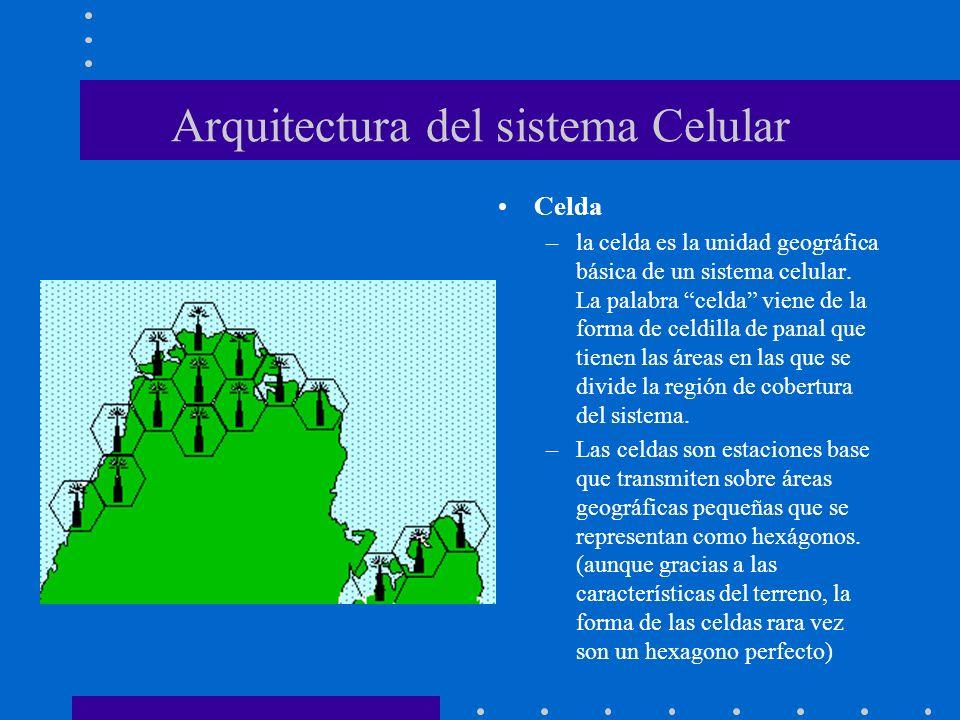Arquitectura del sistema Celular Celda –la celda es la unidad geográfica básica de un sistema celular. La palabra celda viene de la forma de celdilla