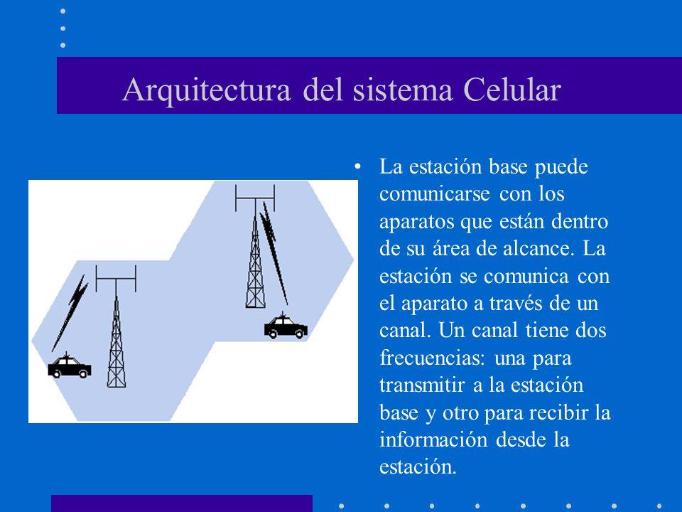 Arquitectura del sistema Celular La estación base puede comunicarse con los aparatos que están dentro de su área de alcance. La estación se comunica c