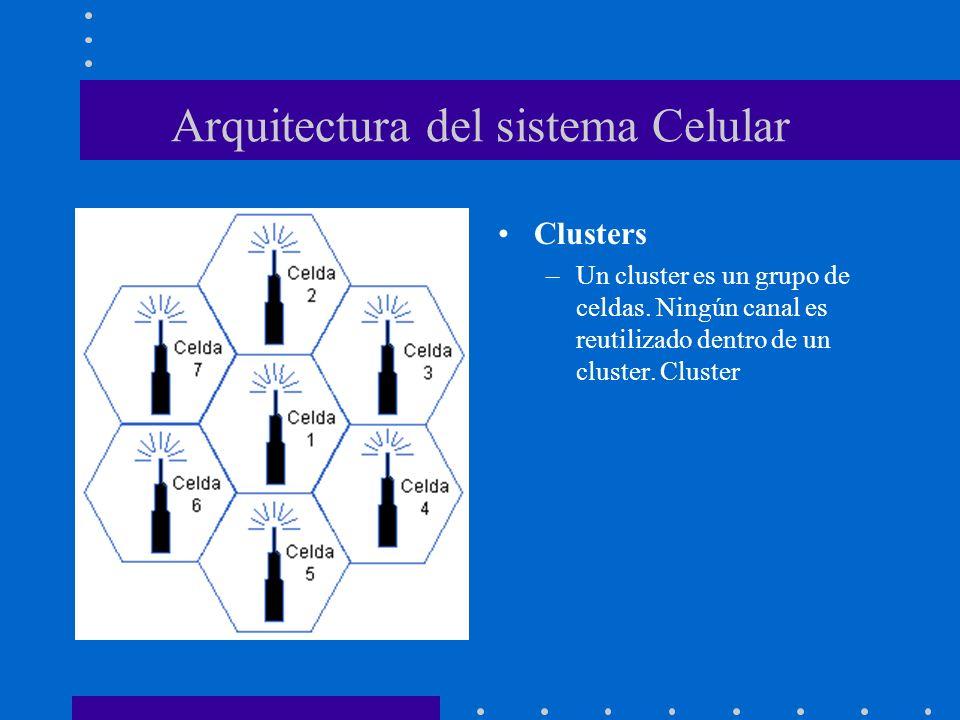 Arquitectura del sistema Celular Clusters –Un cluster es un grupo de celdas. Ningún canal es reutilizado dentro de un cluster. Cluster