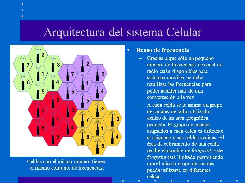 Arquitectura del sistema Celular Reuso de frecuencia –Gracias a que sólo un pequeño número de frecuencias de canal de radio están disponibles para sis
