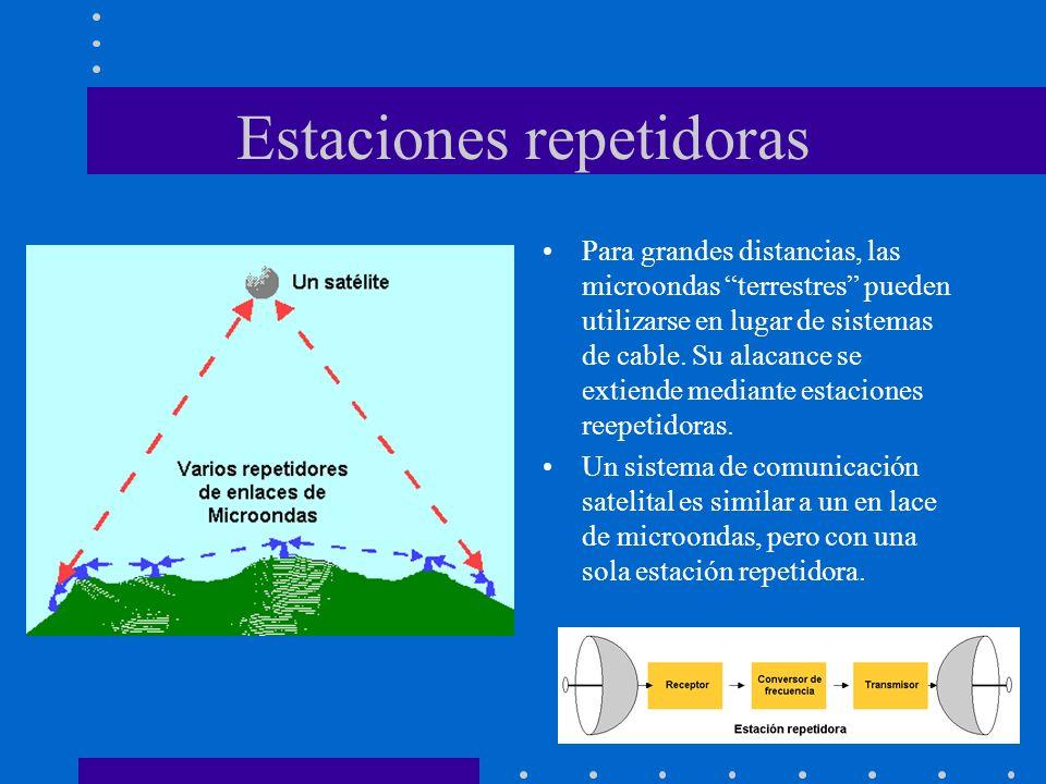 Estaciones repetidoras Para grandes distancias, las microondas terrestres pueden utilizarse en lugar de sistemas de cable. Su alacance se extiende med