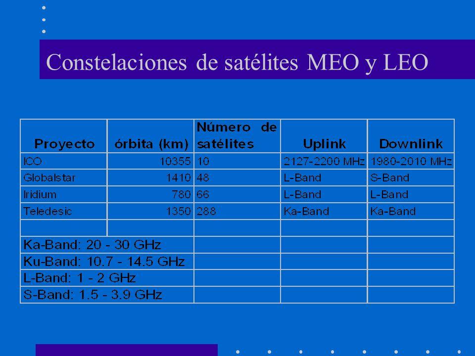 Constelaciones de satélites MEO y LEO