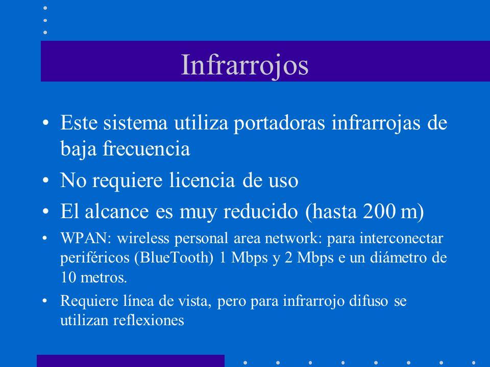 Infrarrojos Este sistema utiliza portadoras infrarrojas de baja frecuencia No requiere licencia de uso El alcance es muy reducido (hasta 200 m) WPAN: