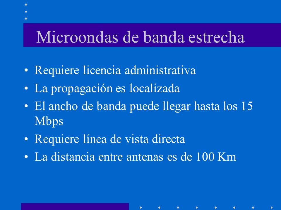 Microondas de banda estrecha Requiere licencia administrativa La propagación es localizada El ancho de banda puede llegar hasta los 15 Mbps Requiere l