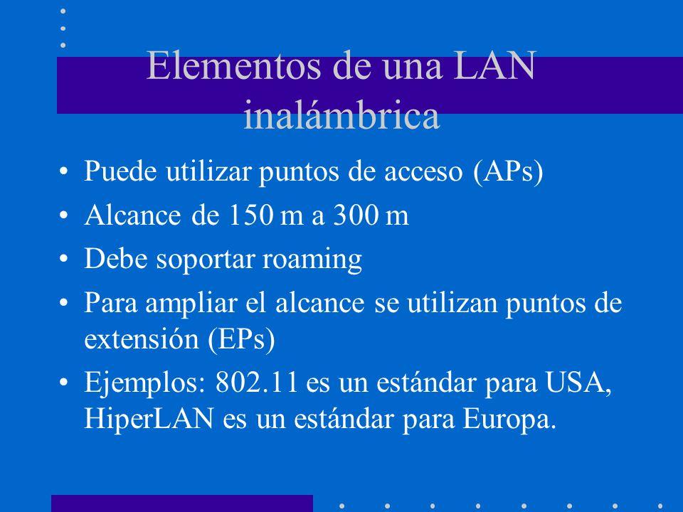 Elementos de una LAN inalámbrica Puede utilizar puntos de acceso (APs) Alcance de 150 m a 300 m Debe soportar roaming Para ampliar el alcance se utili