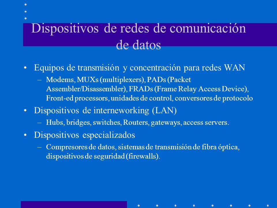 Dispositivos de redes de comunicación de datos Equipos de transmisión y concentración para redes WAN –Modems, MUXs (multiplexers), PADs (Packet Assemb