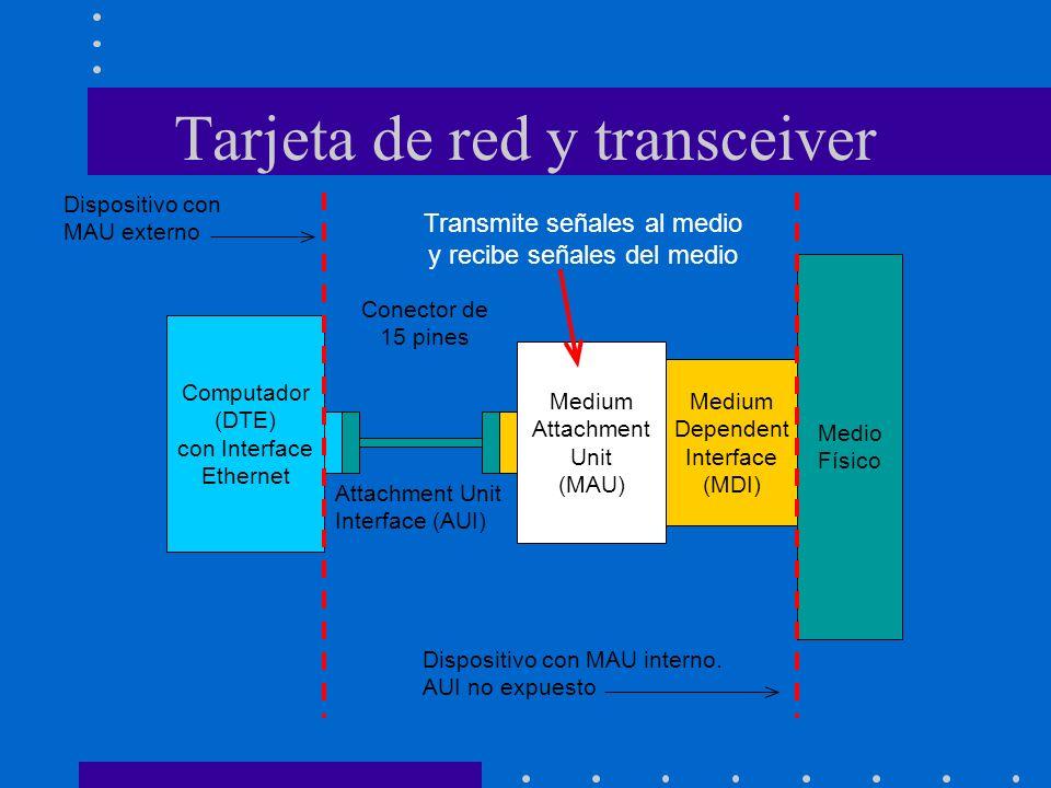 Tarjeta de red y transceiver Computador (DTE) con Interface Ethernet Medium Attachment Unit (MAU) Medium Dependent Interface (MDI) Medio Físico Attach