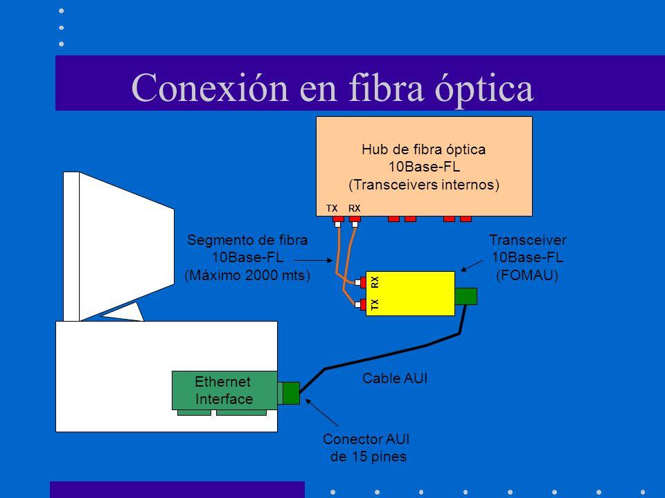 Conexión en fibra óptica Ethernet Interface Hub de fibra óptica 10Base-FL (Transceivers internos) Cable AUI Conector AUI de 15 pines Segmento de fibra