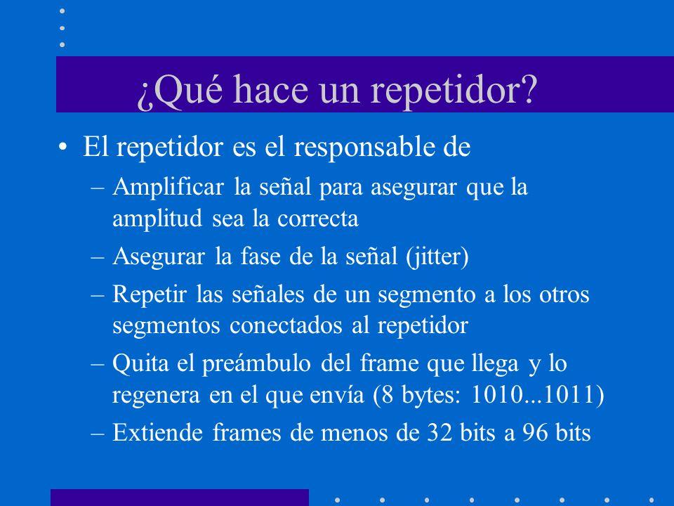¿Qué hace un repetidor? El repetidor es el responsable de –Amplificar la señal para asegurar que la amplitud sea la correcta –Asegurar la fase de la s