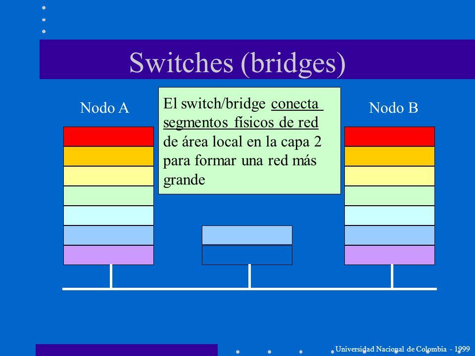 Switches (bridges) Universidad Nacional de Colombia - 1999 Nodo ANodo B El switch/bridge conecta segmentos físicos de red de área local en la capa 2 p