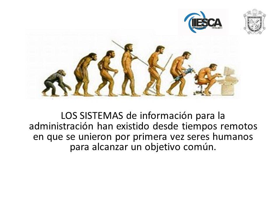 LOS SISTEMAS de información para la administración han existido desde tiempos remotos en que se unieron por primera vez seres humanos para alcanzar un