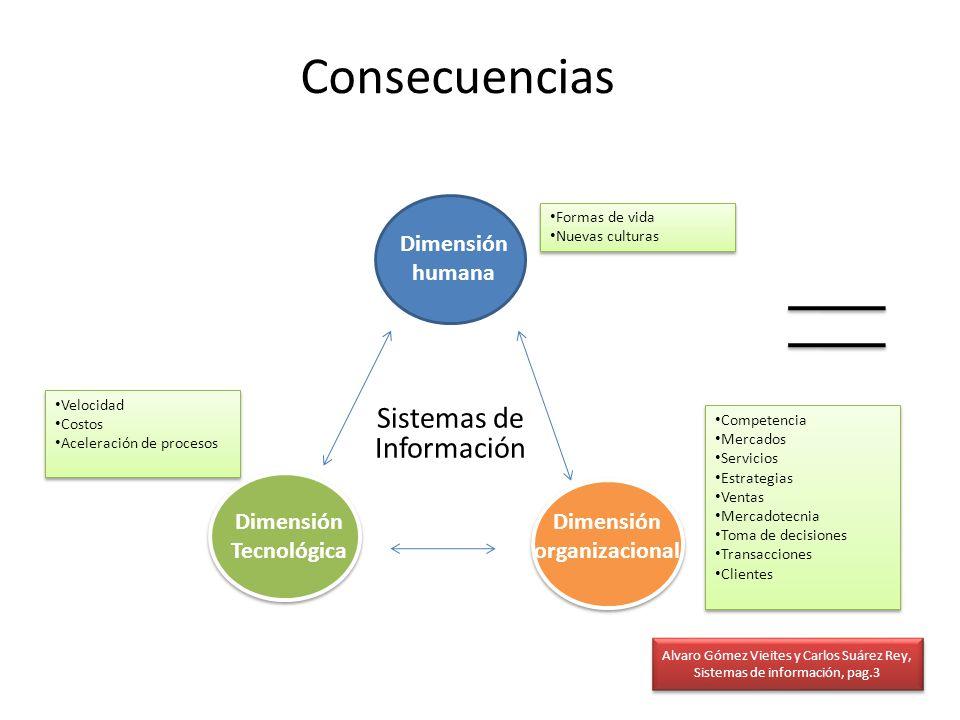 Consecuencias Dimensión humana Dimensión organizacional Dimensión Tecnológica Sistemas de Información Alvaro Gómez Vieites y Carlos Suárez Rey, Sistem
