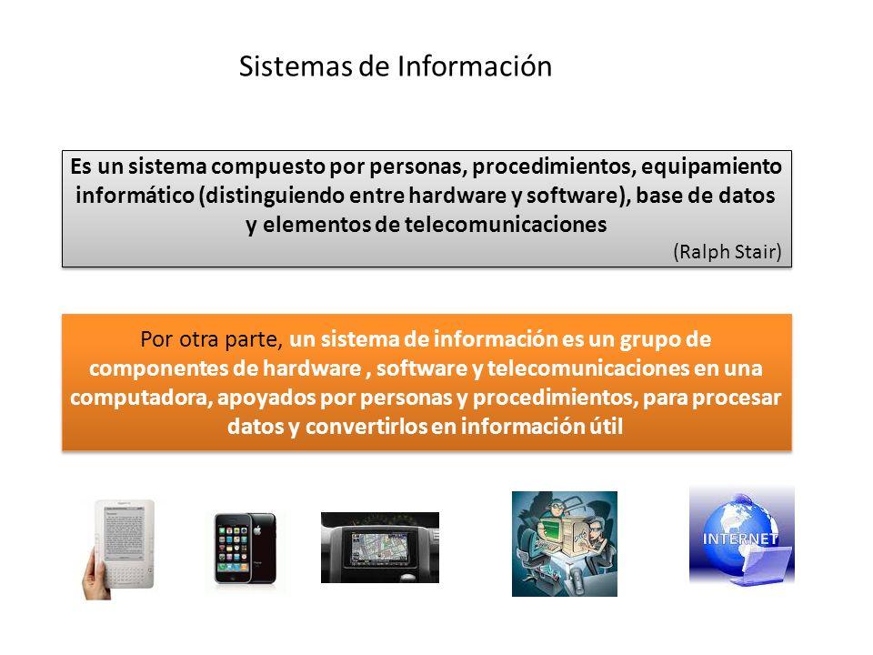 Sistemas de Información Es un sistema compuesto por personas, procedimientos, equipamiento informático (distinguiendo entre hardware y software), base