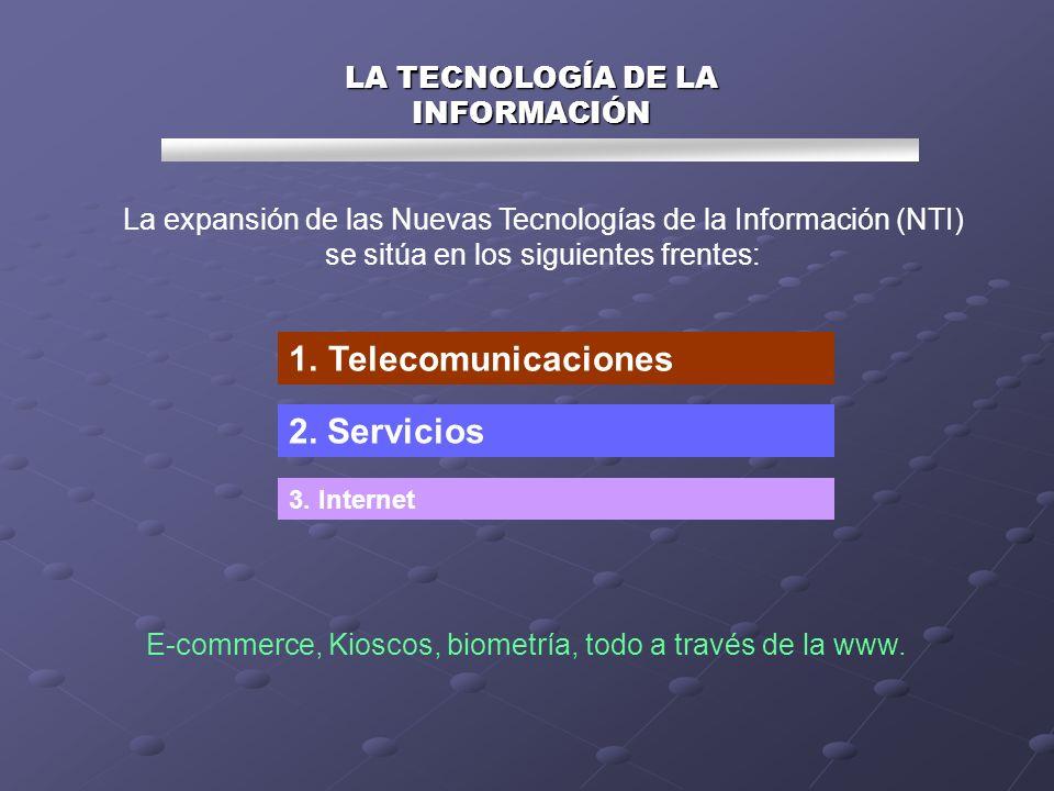 La expansión de las Nuevas Tecnologías de la Información (NTI) se sitúa en los siguientes frentes: LA TECNOLOGÍA DE LA INFORMACIÓN 1.Telecomunicacione