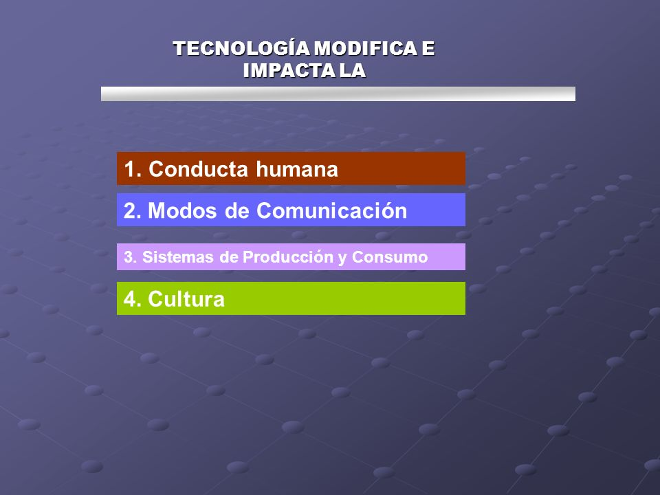 TECNOLOGÍA MODIFICA E IMPACTA LA 1.Conducta humana 2. Modos de Comunicación 3. Sistemas de Producción y Consumo 4. Cultura