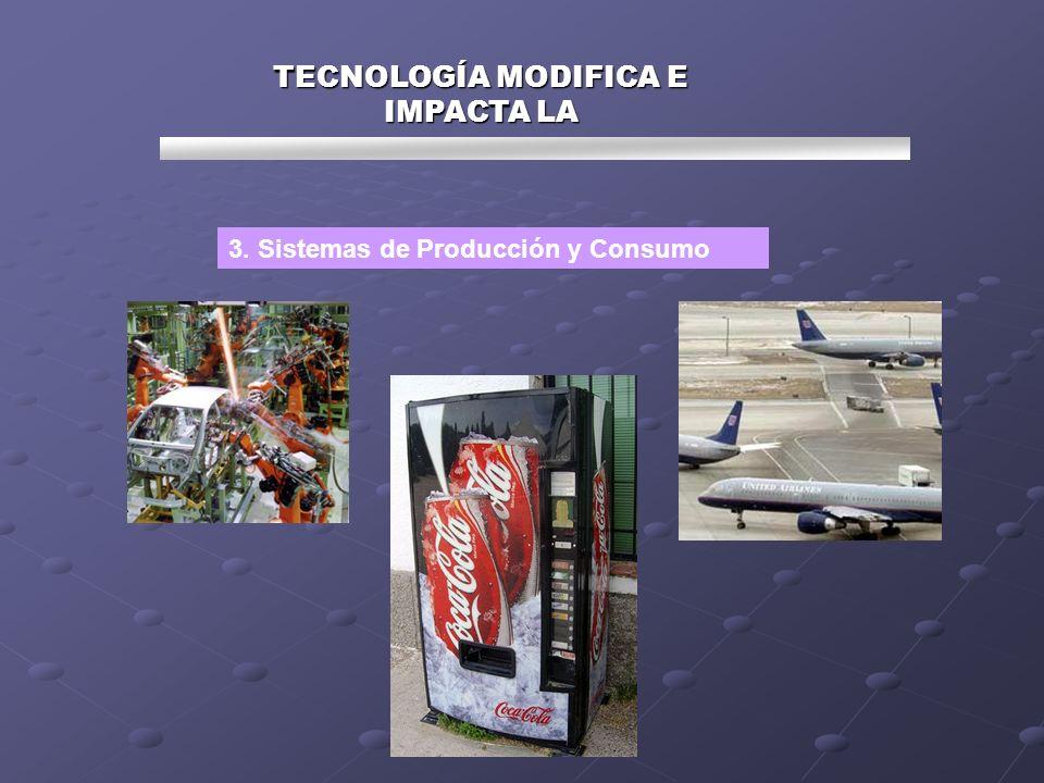 TECNOLOGÍA MODIFICA E IMPACTA LA 3. Sistemas de Producción y Consumo