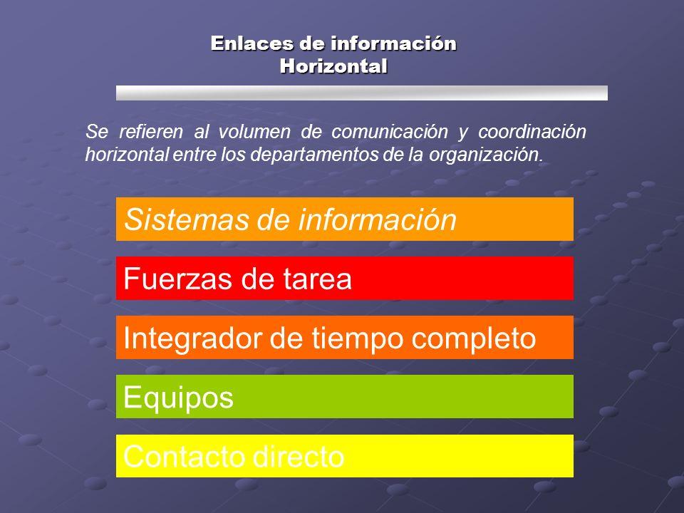 Se refieren al volumen de comunicación y coordinación horizontal entre los departamentos de la organización. Enlaces de información Horizontal Sistema