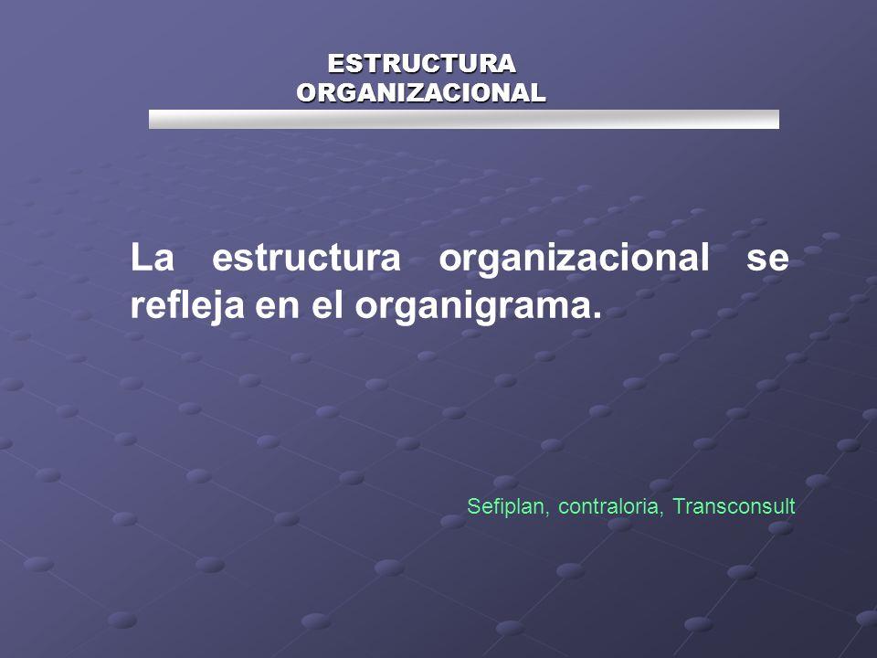 La estructura organizacional se refleja en el organigrama. ESTRUCTURA ORGANIZACIONAL Sefiplan, contraloria, Transconsult