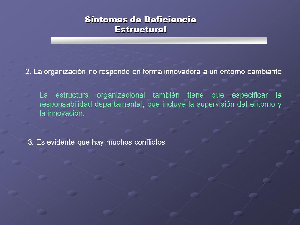 Síntomas de Deficiencia Estructural 2. La organización no responde en forma innovadora a un entorno cambiante 3. Es evidente que hay muchos conflictos