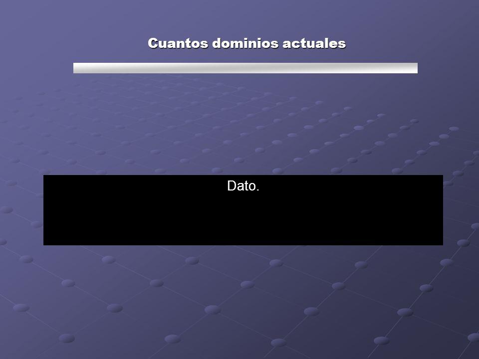 Cuantos dominios actuales Dato.