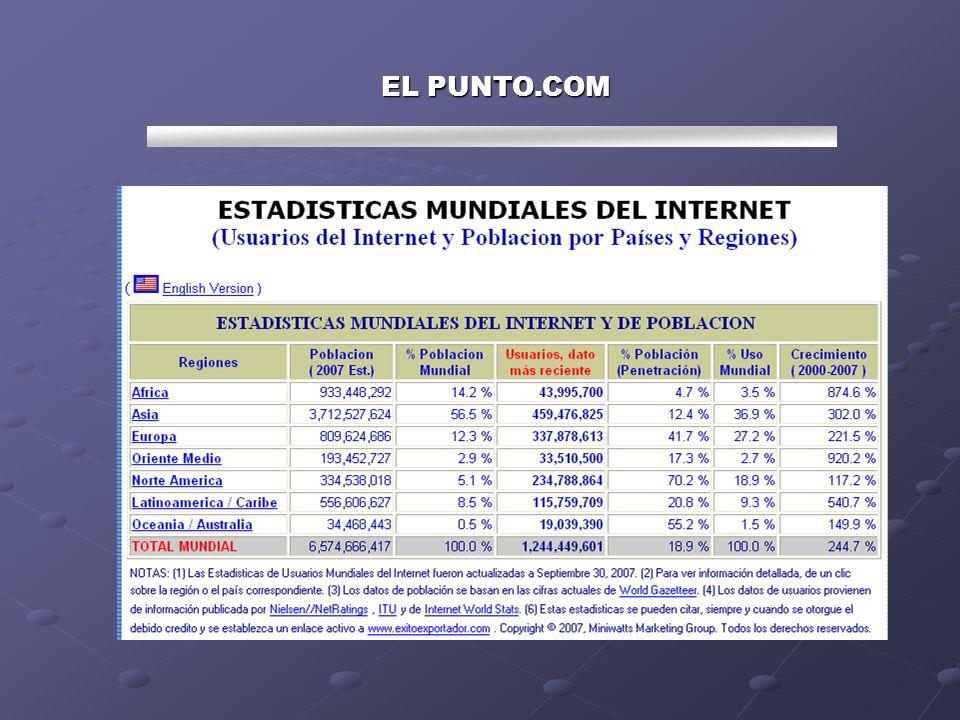 EL PUNTO.COM