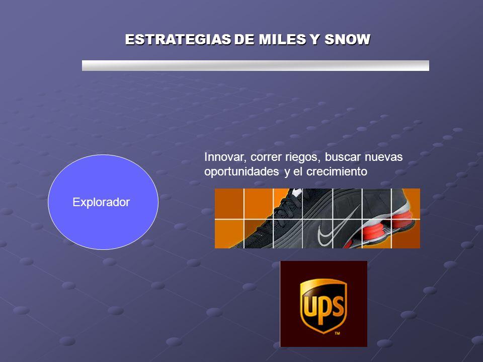 ESTRATEGIAS DE MILES Y SNOW Explorador Innovar, correr riegos, buscar nuevas oportunidades y el crecimiento