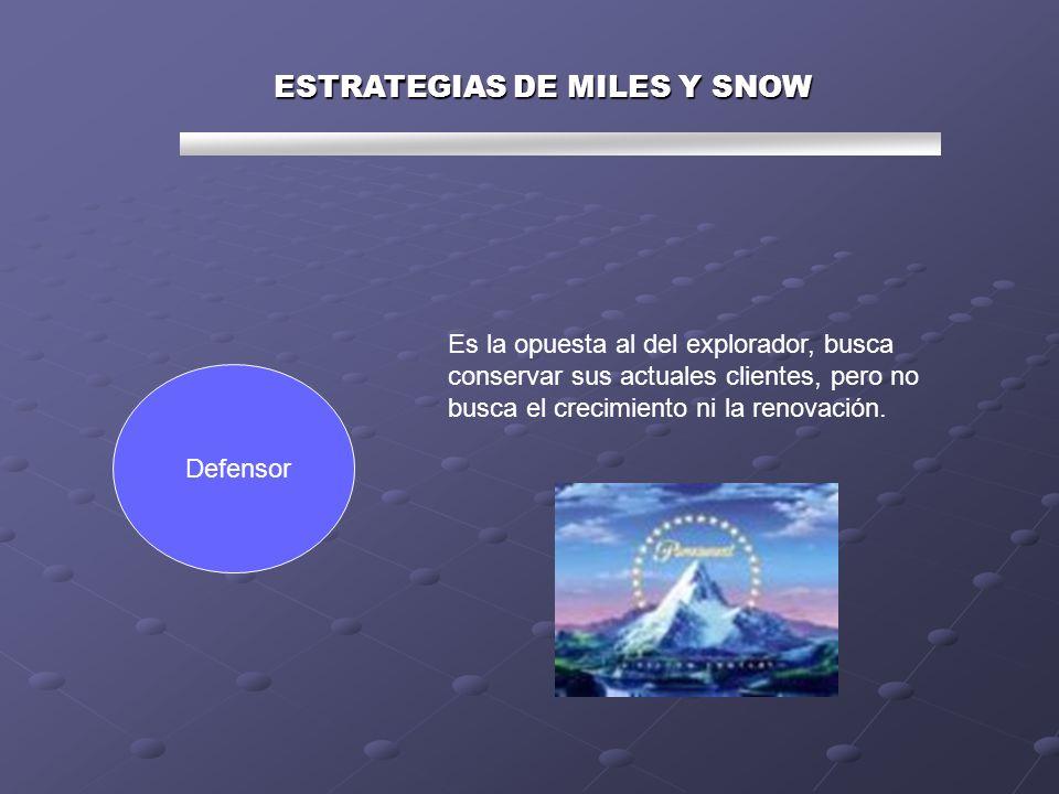 ESTRATEGIAS DE MILES Y SNOW Es la opuesta al del explorador, busca conservar sus actuales clientes, pero no busca el crecimiento ni la renovación. Def