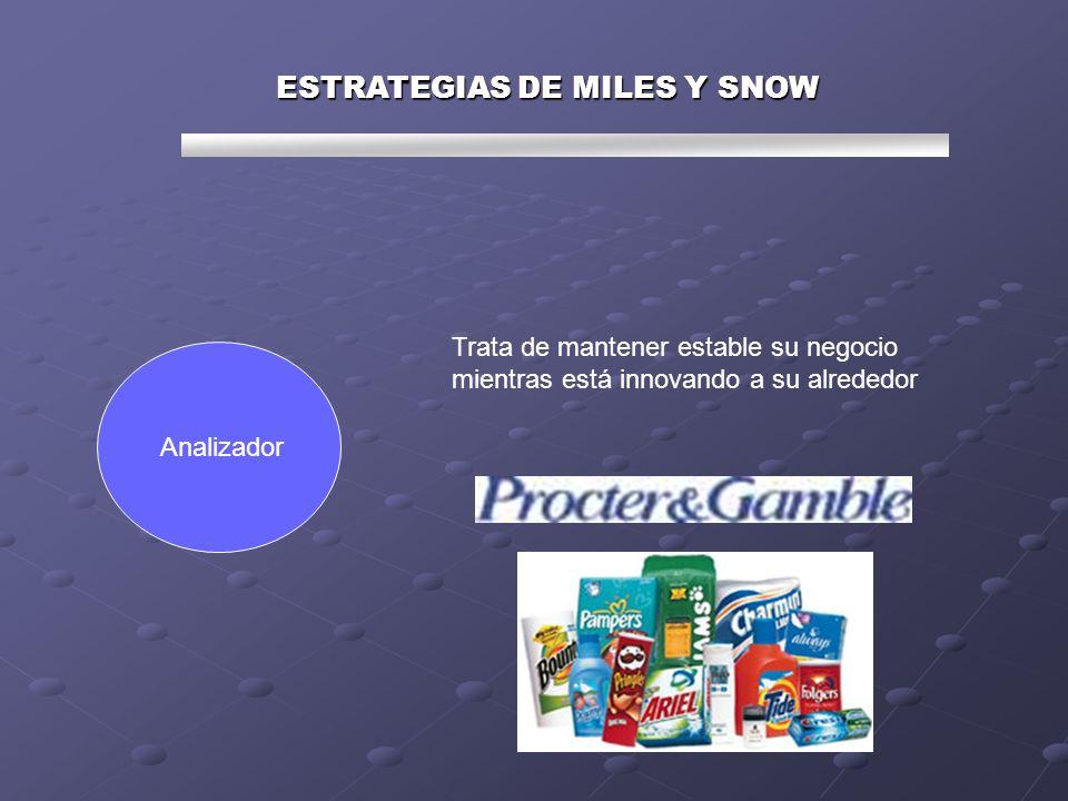 ESTRATEGIAS DE MILES Y SNOW Trata de mantener estable su negocio mientras está innovando a su alrededor Analizador