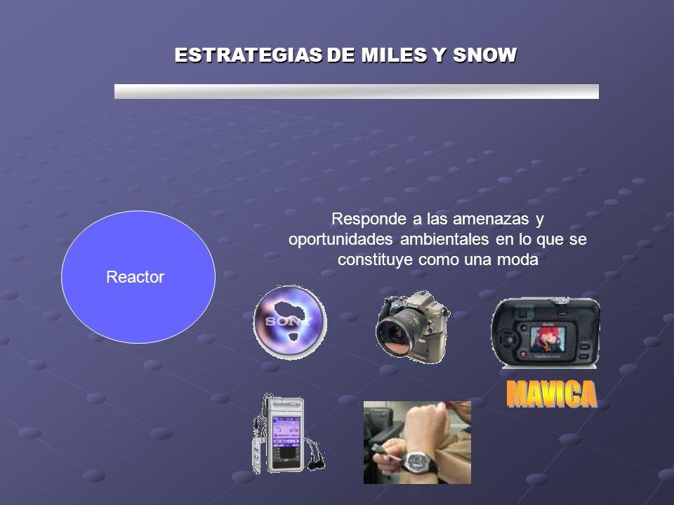 ESTRATEGIAS DE MILES Y SNOW Responde a las amenazas y oportunidades ambientales en lo que se constituye como una moda Reactor