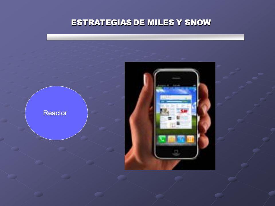ESTRATEGIAS DE MILES Y SNOW Reactor