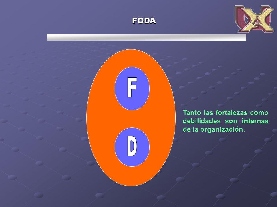 FODA Tanto las fortalezas como debilidades son internas de la organización.