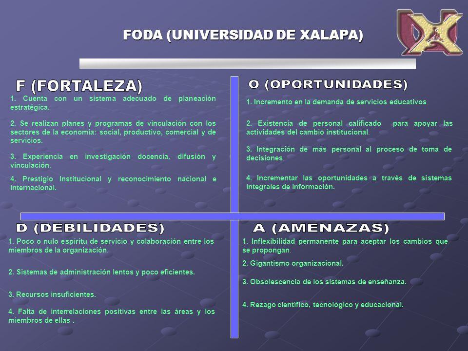 FODA (UNIVERSIDAD DE XALAPA) 1. Cuenta con un sistema adecuado de planeación estratégica. 2. Se realizan planes y programas de vinculación con los sec