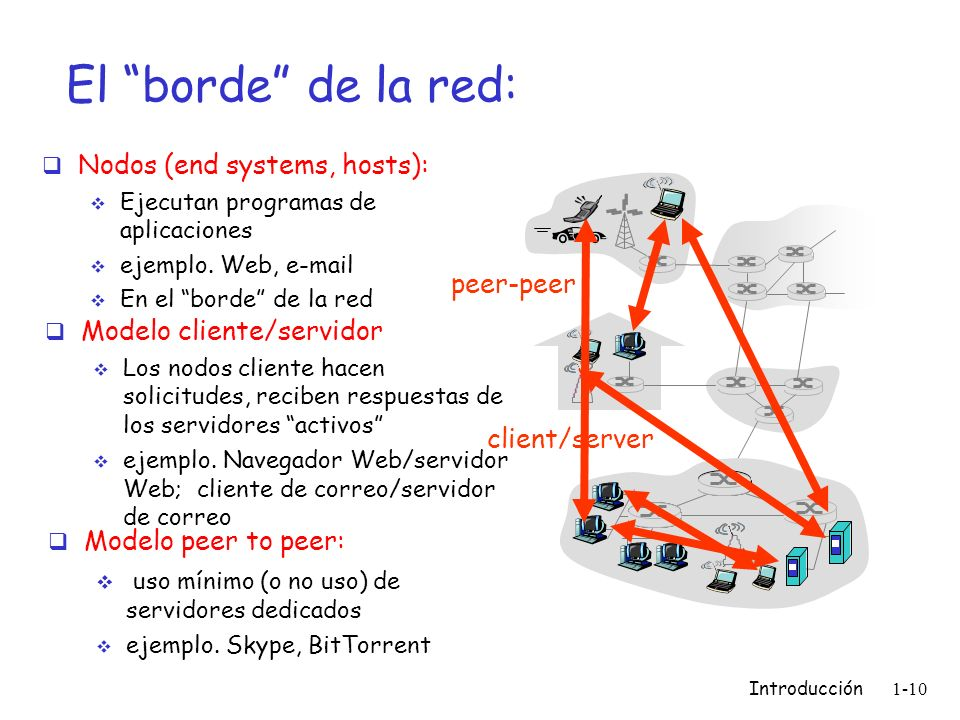 Introducción 1-10 El borde de la red: Nodos (end systems, hosts): Ejecutan programas de aplicaciones ejemplo. Web, e-mail En el borde de la red client