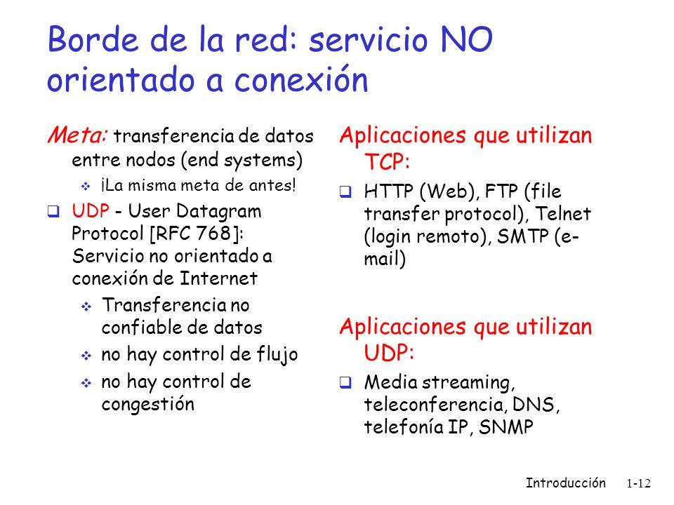 Borde de la red: servicio NO orientado a conexión Meta: transferencia de datos entre nodos (end systems) ¡La misma meta de antes! UDP - User Datagram
