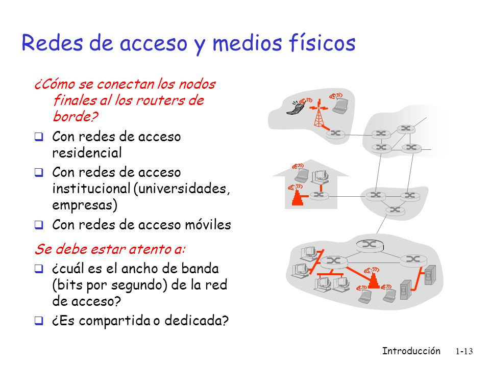 Introducción 1-13 Redes de acceso y medios físicos ¿Cómo se conectan los nodos finales al los routers de borde? Con redes de acceso residencial Con re