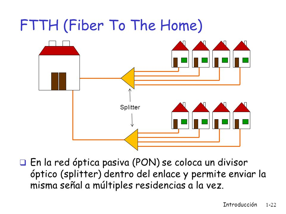 FTTH (Fiber To The Home) Introducción 1-22 Splitter En la red óptica pasiva (PON) se coloca un divisor óptico (splitter) dentro del enlace y permite e