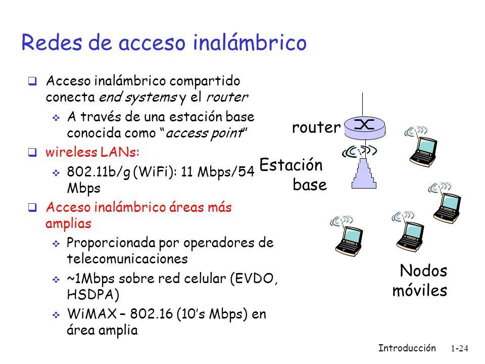 Introducción 1-24 Redes de acceso inalámbrico Acceso inalámbrico compartido conecta end systems y el router A través de una estación base conocida com