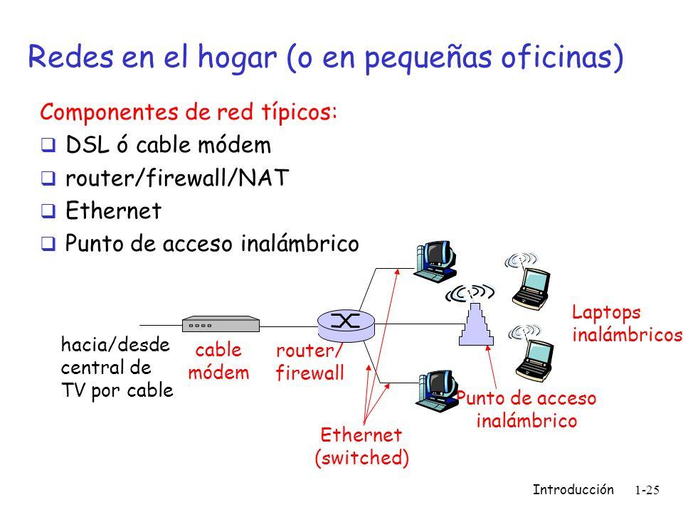 Introducción 1-25 Redes en el hogar (o en pequeñas oficinas) Componentes de red típicos: DSL ó cable módem router/firewall/NAT Ethernet Punto de acces