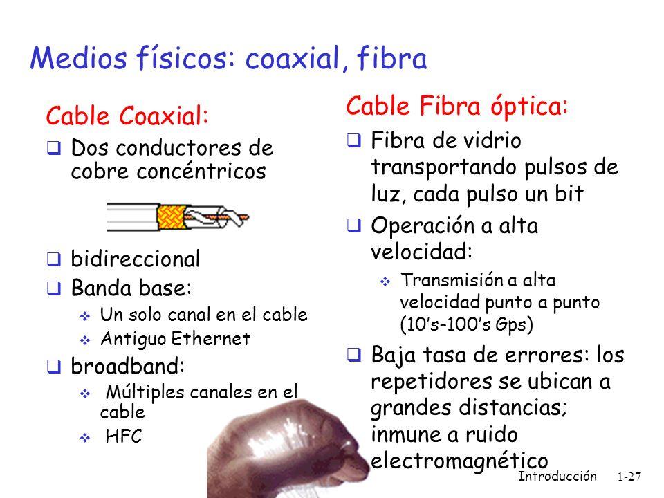 Introducción 1-27 Medios físicos: coaxial, fibra Cable Coaxial: Dos conductores de cobre concéntricos bidireccional Banda base: Un solo canal en el ca