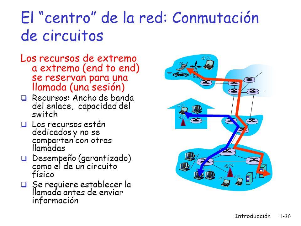 Introducción 1-30 El centro de la red: Conmutación de circuitos Los recursos de extremo a extremo (end to end) se reservan para una llamada (una sesió