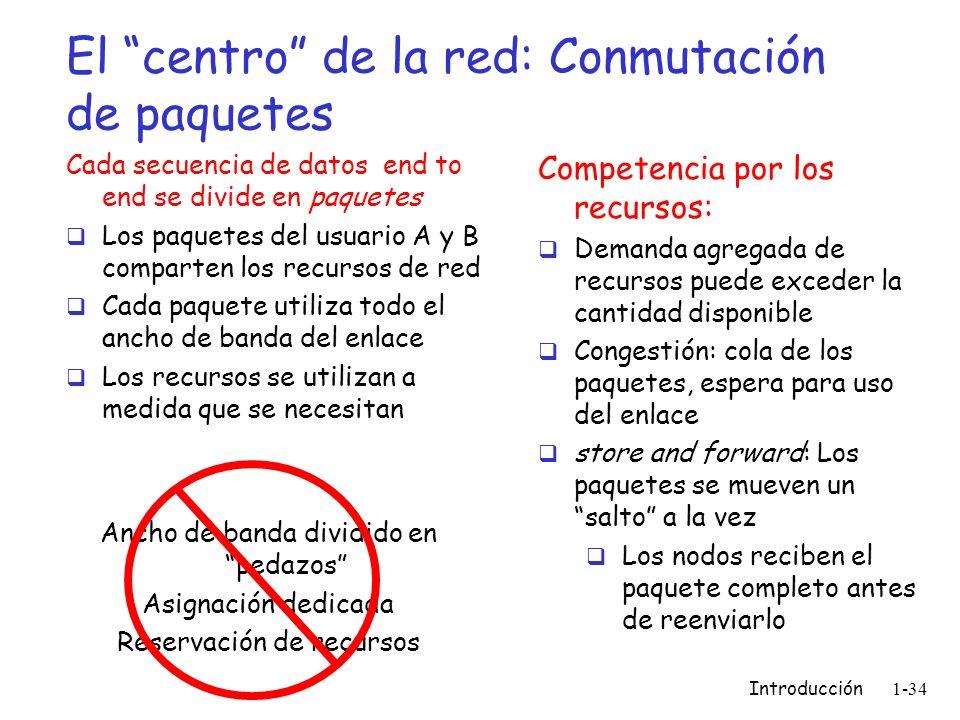 Introducción 1-34 El centro de la red: Conmutación de paquetes Cada secuencia de datos end to end se divide en paquetes Los paquetes del usuario A y B