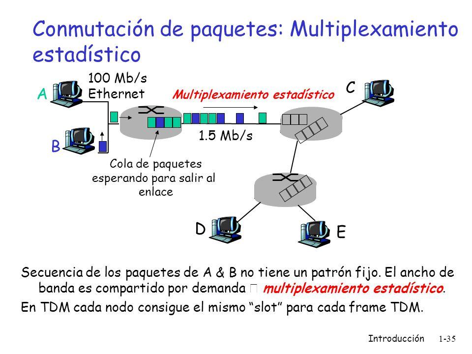 Introducción 1-35 Conmutación de paquetes: Multiplexamiento estadístico Secuencia de los paquetes de A & B no tiene un patrón fijo. El ancho de banda